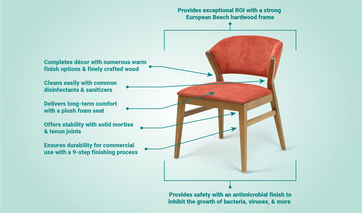 Malmo Chair Features